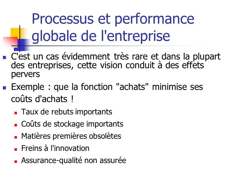 Processus et performance globale de l entreprise C est un cas évidemment très rare et dans la plupart des entreprises, cette vision conduit à des effets pervers Exemple : que la fonction achats minimise ses coûts d achats .
