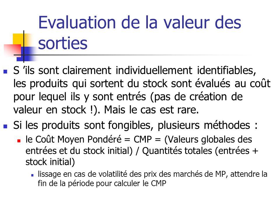 Evaluation de la valeur des sorties S ils sont clairement individuellement identifiables, les produits qui sortent du stock sont évalués au coût pour lequel ils y sont entrés (pas de création de valeur en stock !).