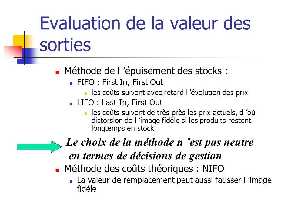 Evaluation de la valeur des sorties Méthode de l épuisement des stocks : FIFO : First In, First Out les coûts suivent avec retard l évolution des prix LIFO : Last In, First Out les coûts suivent de très près les prix actuels, d où distorsion de l image fidèle si les produits restent longtemps en stock Méthode des coûts théoriques : NIFO La valeur de remplacement peut aussi fausser l image fidèle Le choix de la méthode n est pas neutre en termes de décisions de gestion
