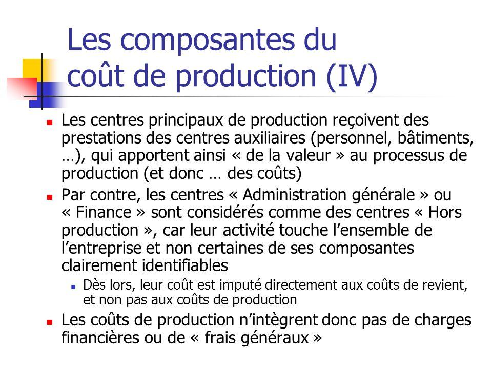 Les composantes du coût de production (IV) Les centres principaux de production reçoivent des prestations des centres auxiliaires (personnel, bâtiments, …), qui apportent ainsi « de la valeur » au processus de production (et donc … des coûts) Par contre, les centres « Administration générale » ou « Finance » sont considérés comme des centres « Hors production », car leur activité touche lensemble de lentreprise et non certaines de ses composantes clairement identifiables Dès lors, leur coût est imputé directement aux coûts de revient, et non pas aux coûts de production Les coûts de production nintègrent donc pas de charges financières ou de « frais généraux »