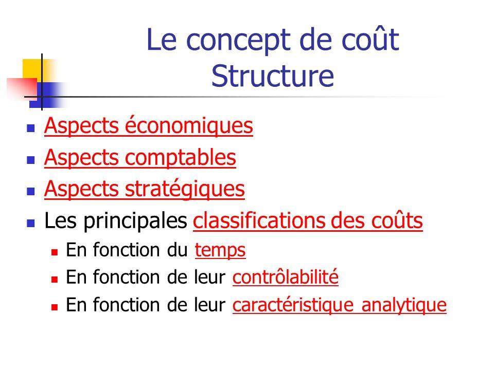 Le concept de coût Structure Aspects économiques Aspects comptables Aspects stratégiques Les principales classifications des coûtsclassifications des coûts En fonction du tempstemps En fonction de leur contrôlabilitécontrôlabilité En fonction de leur caractéristique analytiquecaractéristique analytique