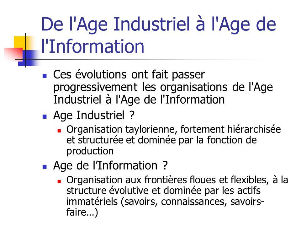 De l Age Industriel à l Age de l Information Ces évolutions ont fait passer progressivement les organisations de l Age Industriel à l Age de l Information Age Industriel .