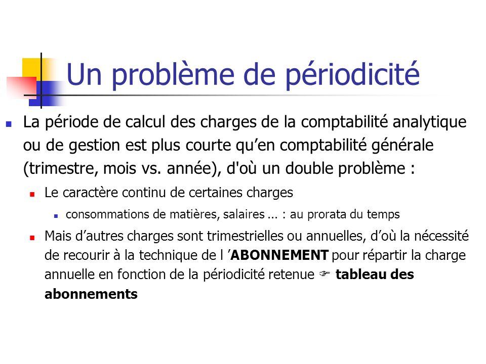 Un problème de périodicité La période de calcul des charges de la comptabilité analytique ou de gestion est plus courte quen comptabilité générale (trimestre, mois vs.