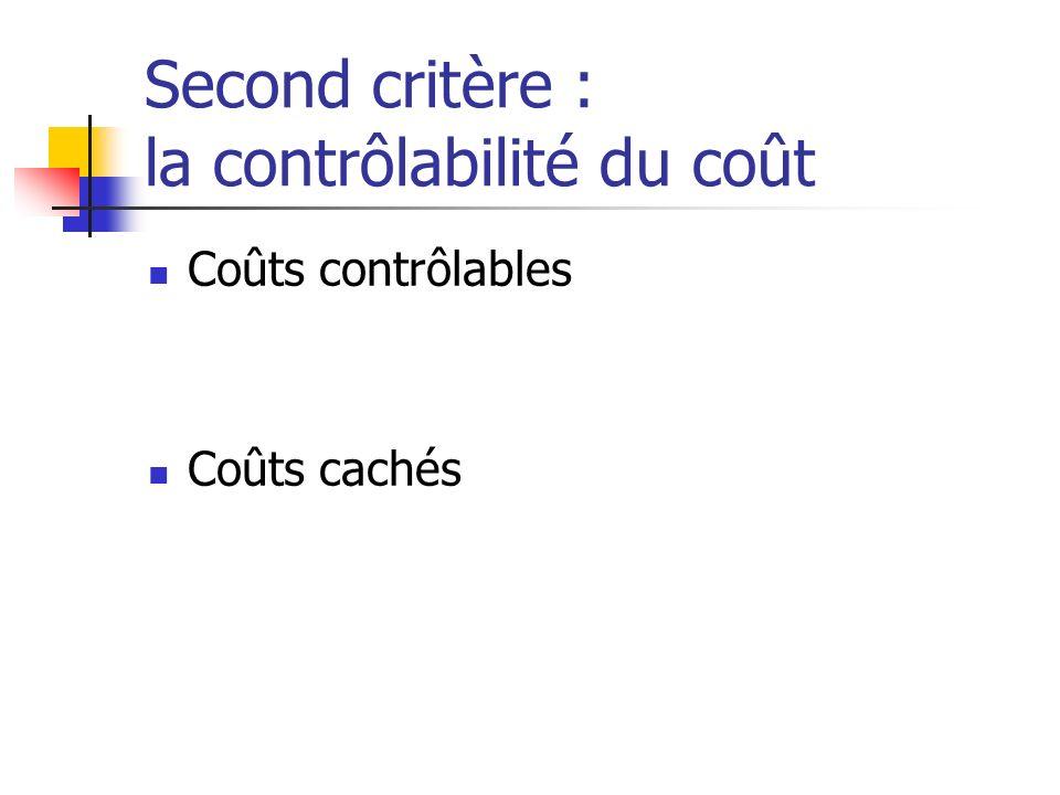 Second critère : la contrôlabilité du coût Coûts contrôlables Coûts cachés