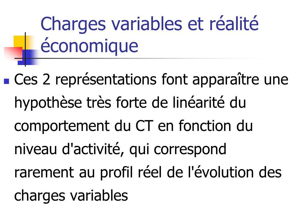 Charges variables et réalité économique Ces 2 représentations font apparaître une hypothèse très forte de linéarité du comportement du CT en fonction du niveau d activité, qui correspond rarement au profil réel de l évolution des charges variables