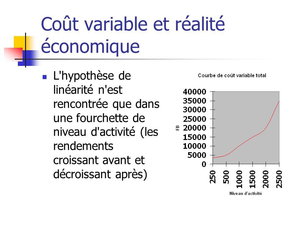 Coût variable et réalité économique L hypothèse de linéarité n est rencontrée que dans une fourchette de niveau d activité (les rendements croissant avant et décroissant après)