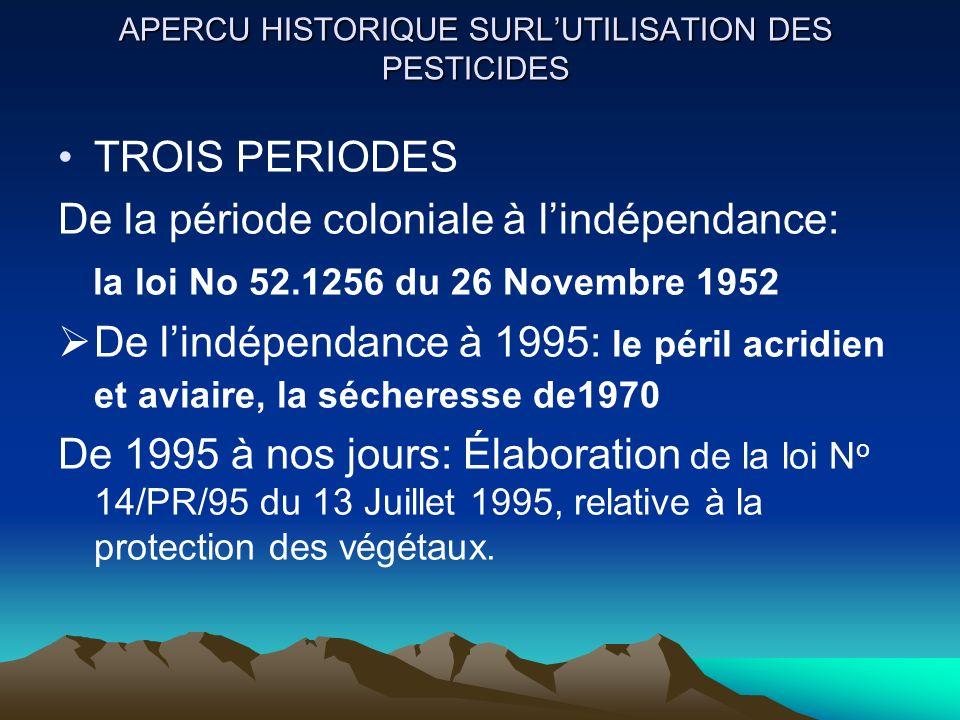APERCU HISTORIQUE SURLUTILISATION DES PESTICIDES TROIS PERIODES De la période coloniale à lindépendance: la loi No 52.1256 du 26 Novembre 1952 De lind