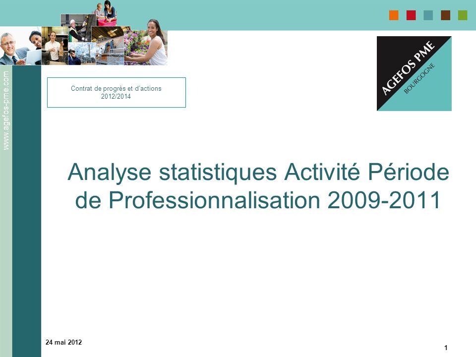 www.agefos-pme.com 24 mai 2012 1 Analyse statistiques Activité Période de Professionnalisation 2009-2011 Contrat de progrès et dactions 2012/2014
