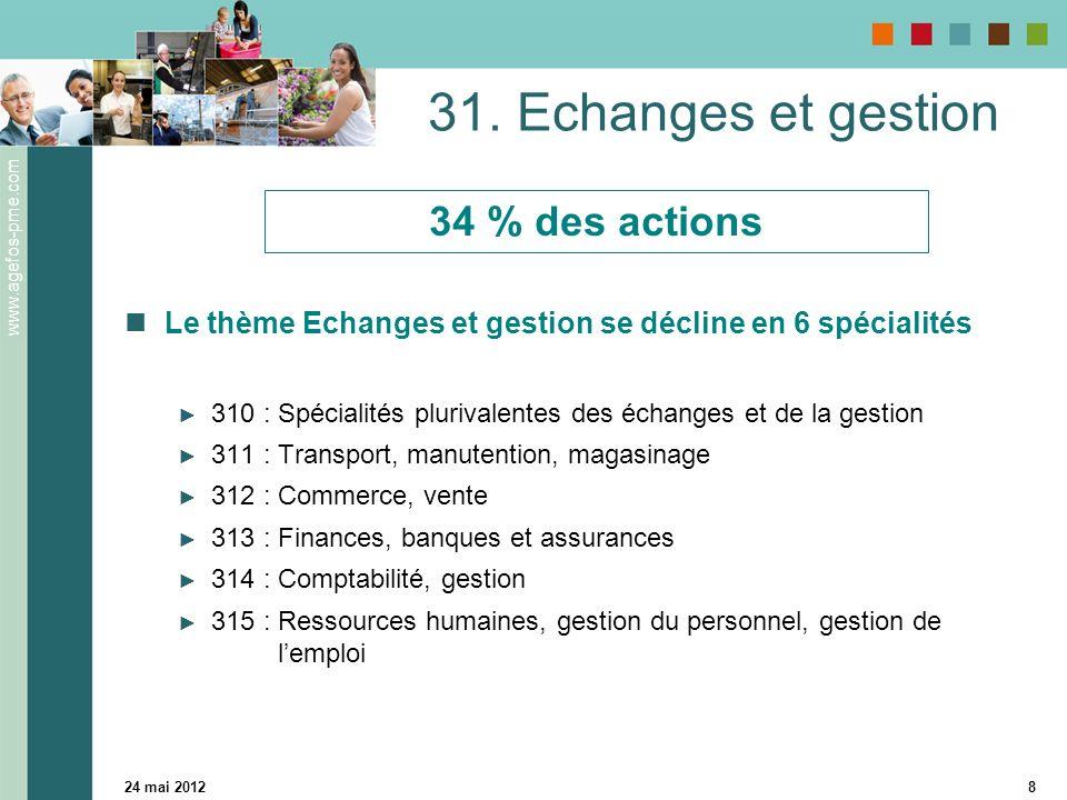 www.agefos-pme.com 24 mai 20129 31.