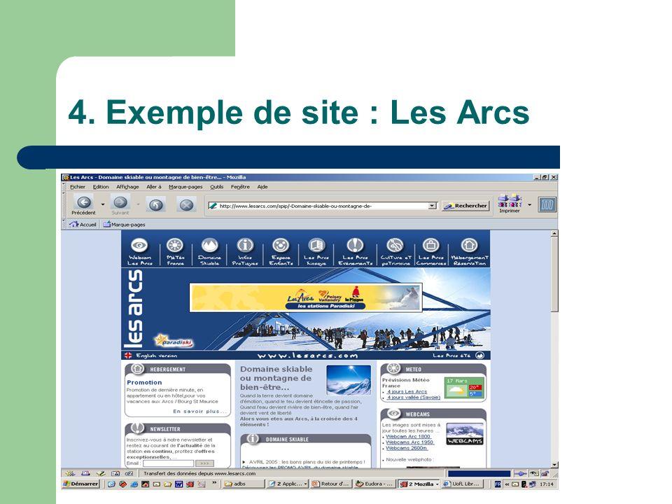 4. Exemple de site : Les Arcs