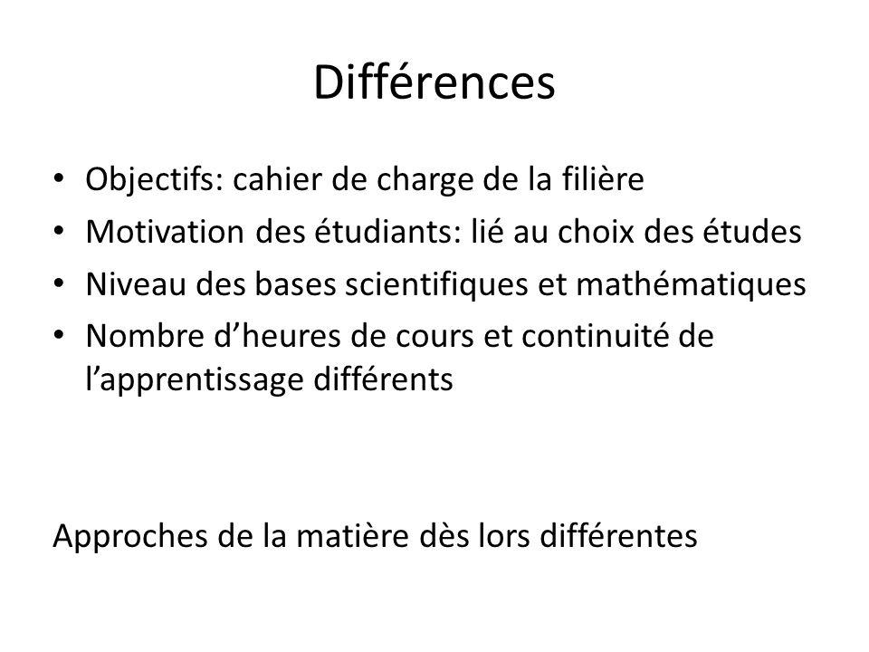 Différences Objectifs: cahier de charge de la filière Motivation des étudiants: lié au choix des études Niveau des bases scientifiques et mathématique