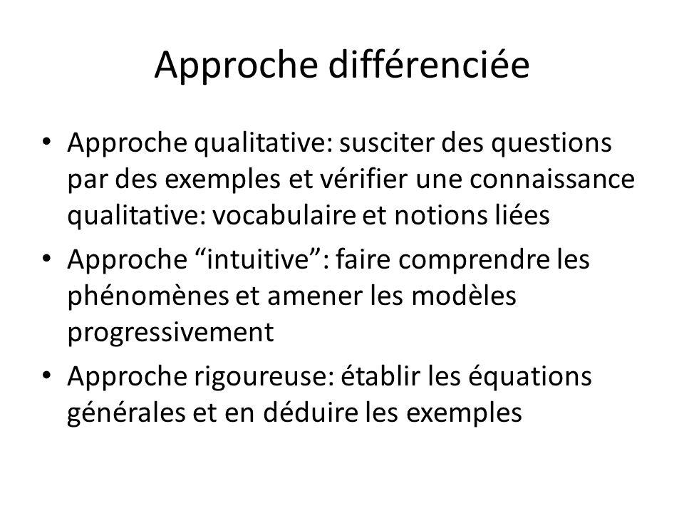 Approche différenciée Approche qualitative: susciter des questions par des exemples et vérifier une connaissance qualitative: vocabulaire et notions l