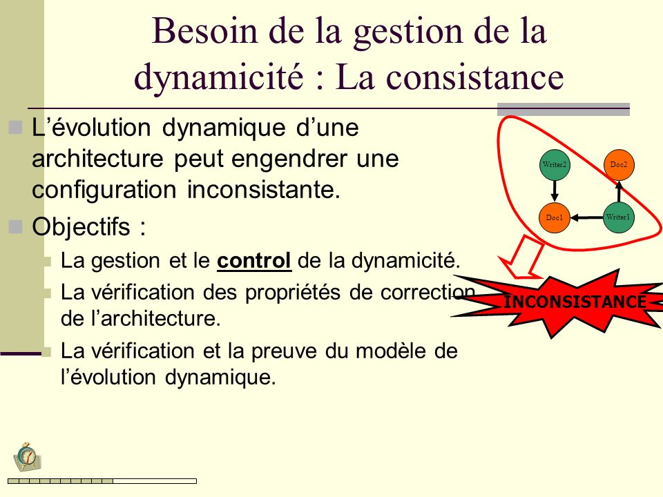 Besoin de la gestion de la dynamicité : La consistance Lévolution dynamique dune architecture peut engendrer une configuration inconsistante. Objectif