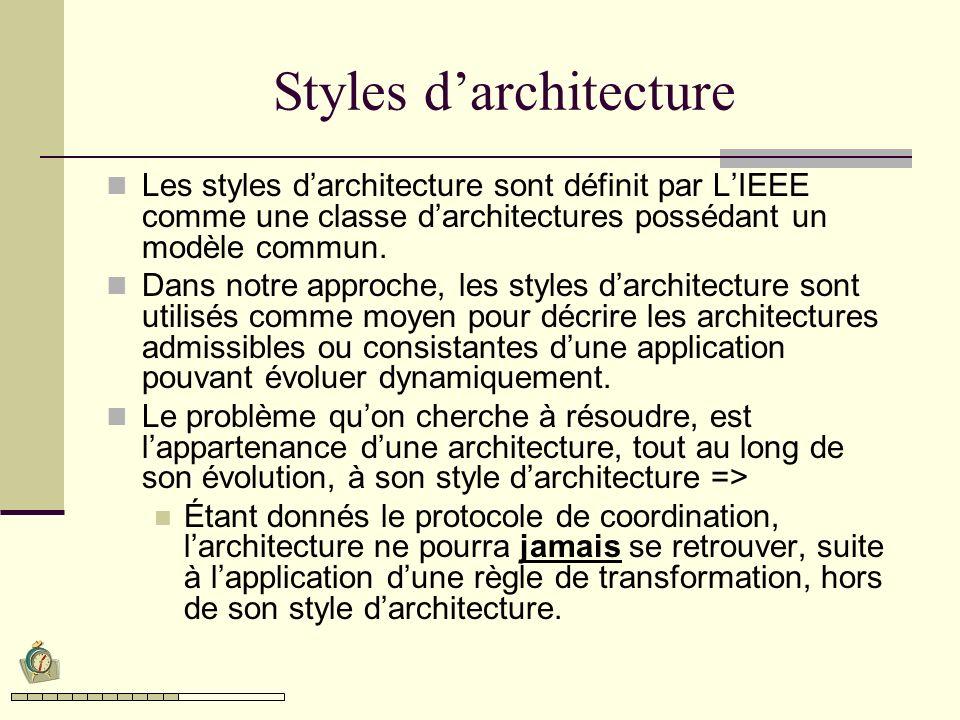 Styles darchitecture Les styles darchitecture sont définit par LIEEE comme une classe darchitectures possédant un modèle commun. Dans notre approche,
