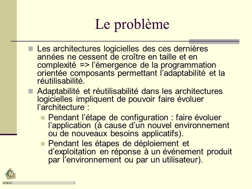 Le problème Les architectures logicielles des ces dernières années ne cessent de croître en taille et en complexité => lémergence de la programmation orientée composants permettant ladaptabilité et la réutilisabilité.