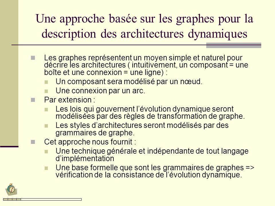 Une approche basée sur les graphes pour la description des architectures dynamiques Les graphes représentent un moyen simple et naturel pour décrire l