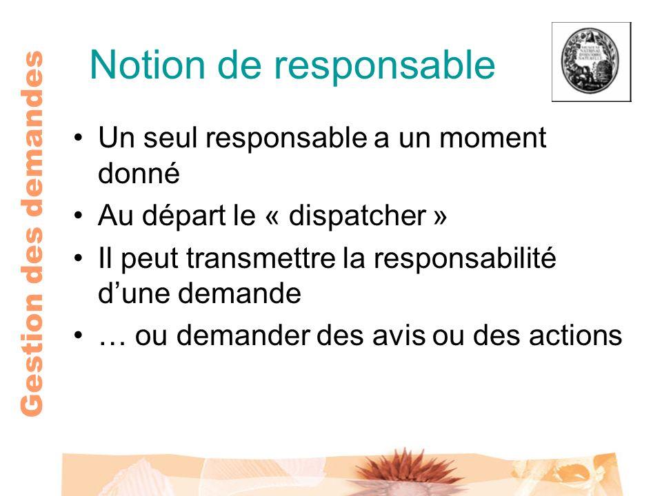 Gestion des demandes Notion de responsable Un seul responsable a un moment donné Au départ le « dispatcher » Il peut transmettre la responsabilité dun
