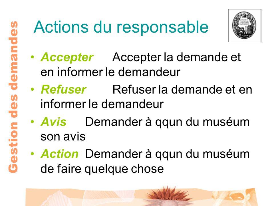 Gestion des demandes Actions du responsable AccepterAccepter la demande et en informer le demandeur RefuserRefuser la demande et en informer le demand
