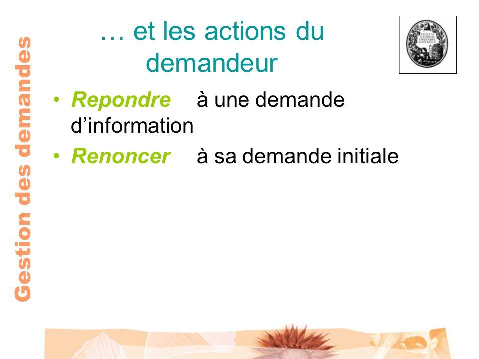 Gestion des demandes … et les actions du demandeur Repondreà une demande dinformation Renoncerà sa demande initiale