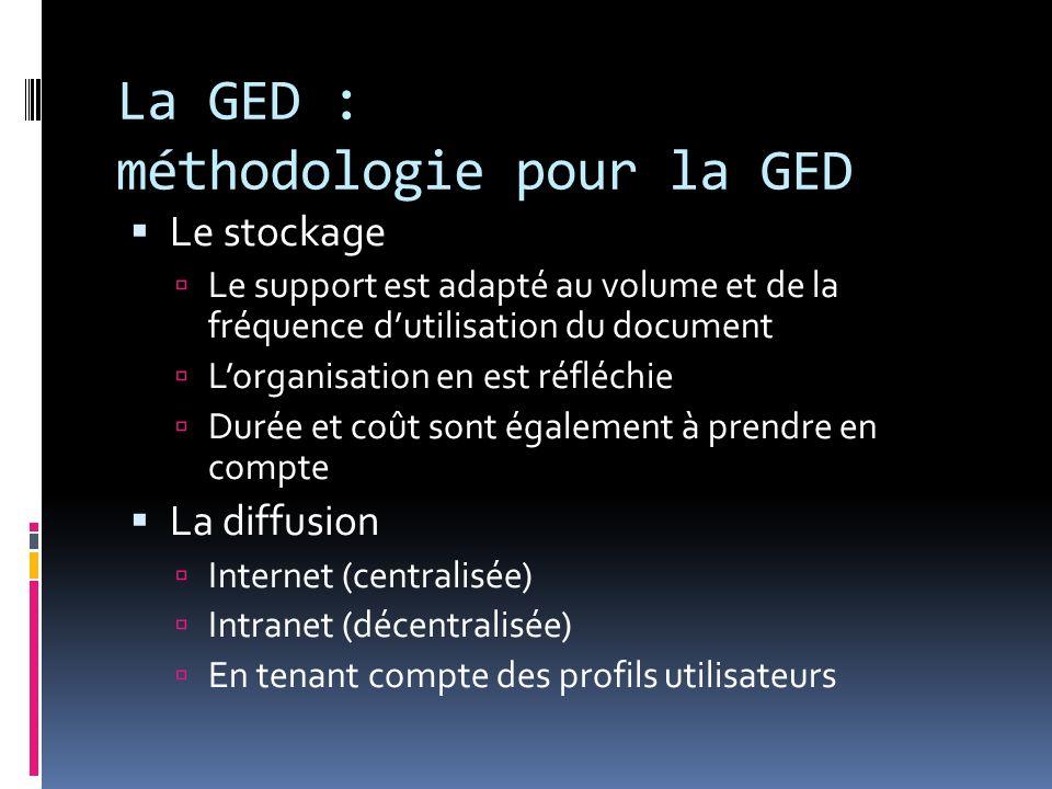 La GED : méthodologie pour la GED Le stockage Le support est adapté au volume et de la fréquence dutilisation du document Lorganisation en est réfléch