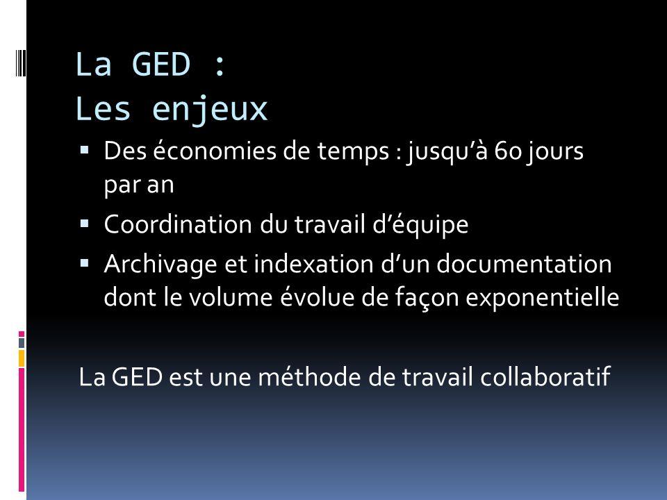 La GED : Les enjeux Des économies de temps : jusquà 60 jours par an Coordination du travail déquipe Archivage et indexation dun documentation dont le
