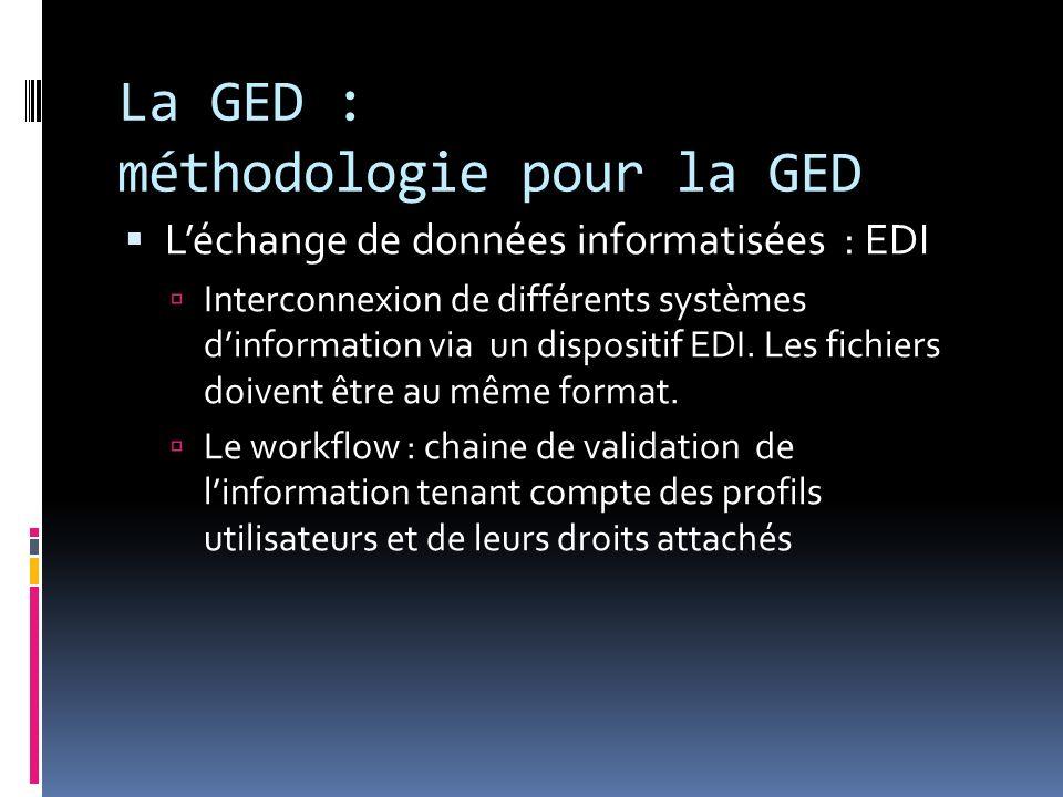 La GED : méthodologie pour la GED Léchange de données informatisées : EDI Interconnexion de différents systèmes dinformation via un dispositif EDI. Le