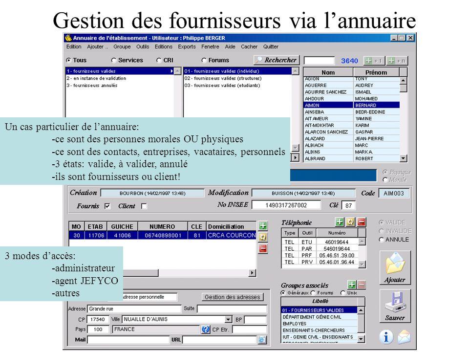 Fournisseurs++: contact entreprise Le(s) contacts