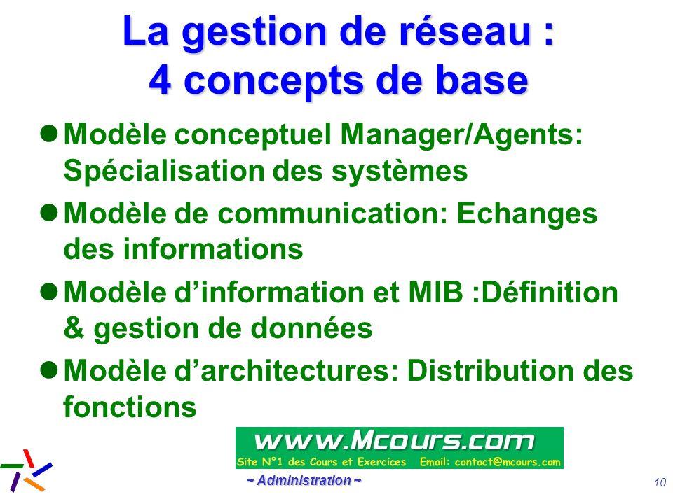 ~ Administration ~ 10 La gestion de réseau : 4 concepts de base Modèle conceptuel Manager/Agents: Spécialisation des systèmes Modèle de communication: