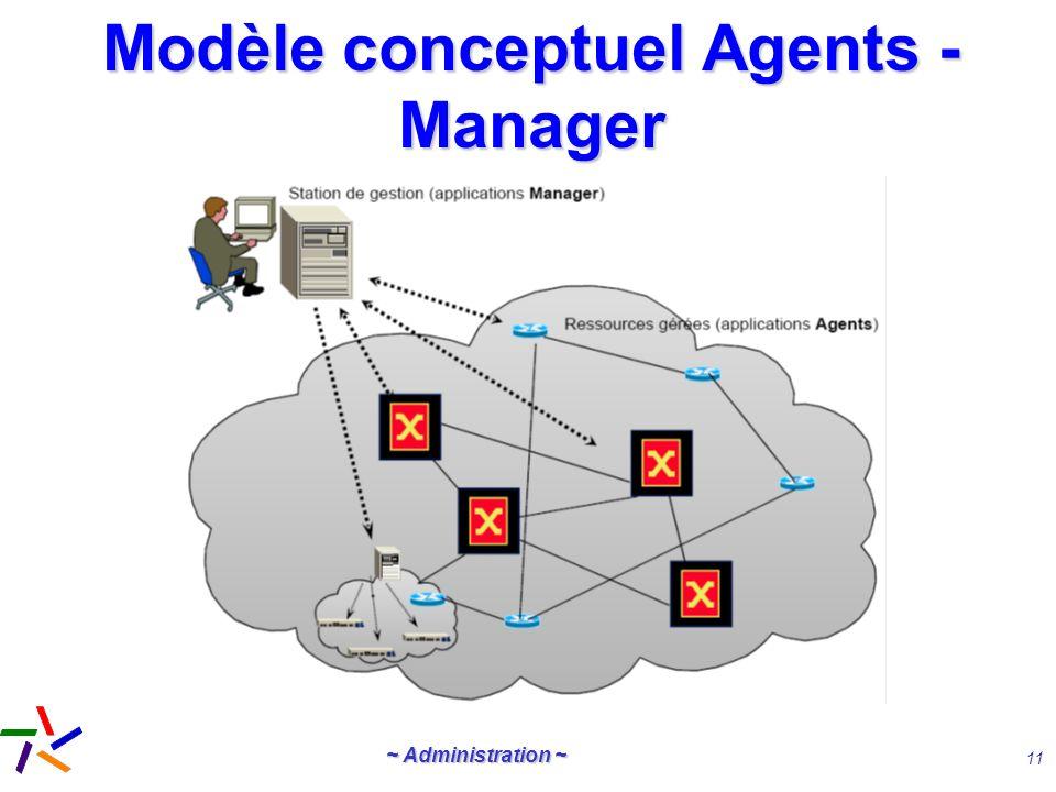 ~ Administration ~ 11 Modèle conceptuel Agents - Manager