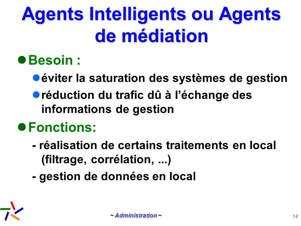 ~ Administration ~ 14 Agents Intelligents ou Agents de médiation Besoin : éviter la saturation des systèmes de gestion réduction du trafic dû à léchan