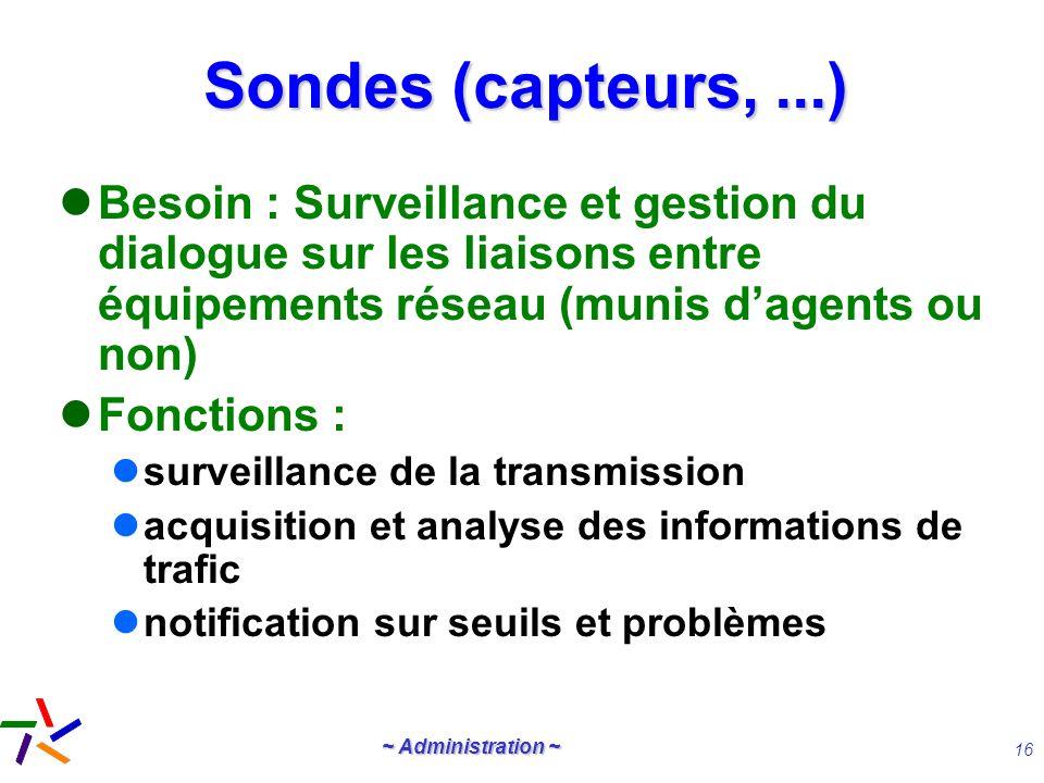 ~ Administration ~ 16 Sondes (capteurs,...) Besoin : Surveillance et gestion du dialogue sur les liaisons entre équipements réseau (munis dagents ou n