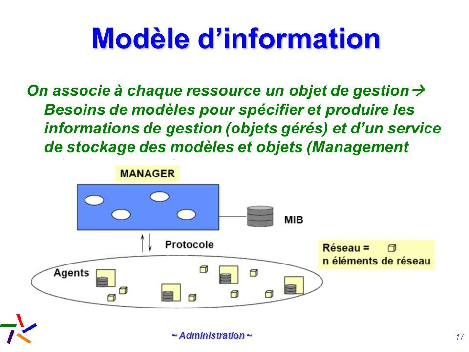 ~ Administration ~ 17 Modèle dinformation On associe à chaque ressource un objet de gestion Besoins de modèles pour spécifier et produire les informat