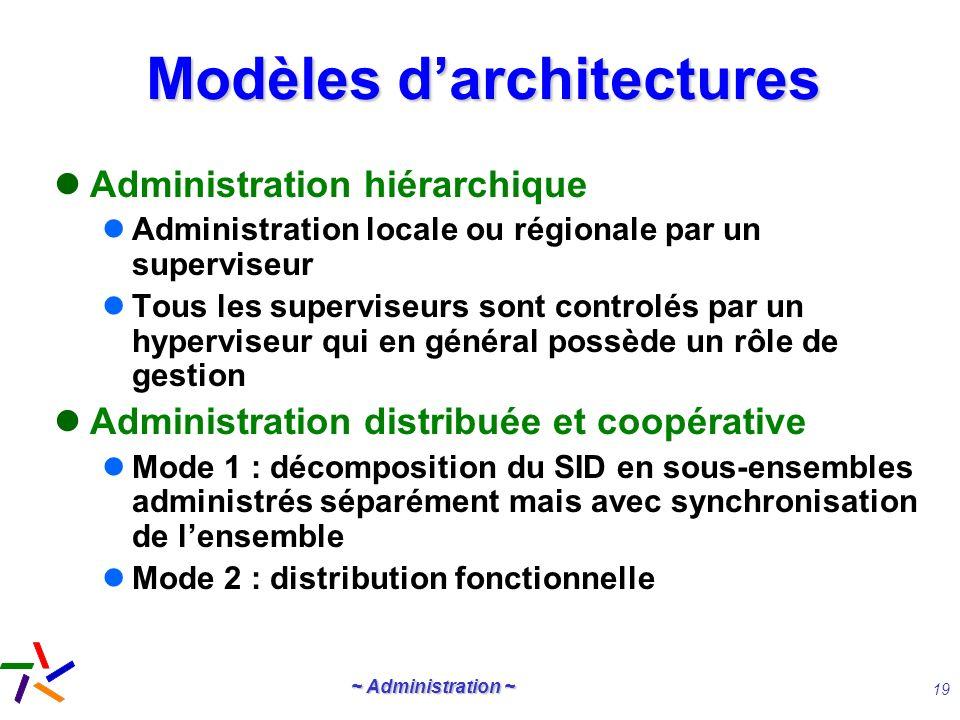 ~ Administration ~ 19 Modèles darchitectures Administration hiérarchique Administration locale ou régionale par un superviseur Tous les superviseurs s