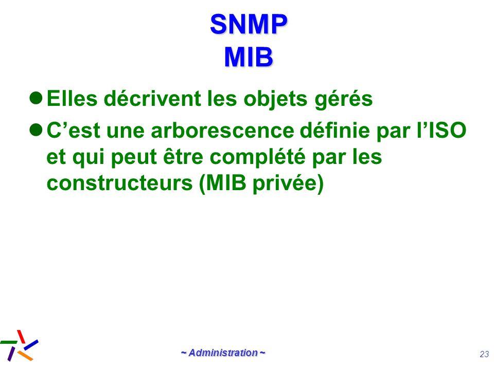 ~ Administration ~ 23 SNMP MIB Elles décrivent les objets gérés Cest une arborescence définie par lISO et qui peut être complété par les constructeurs