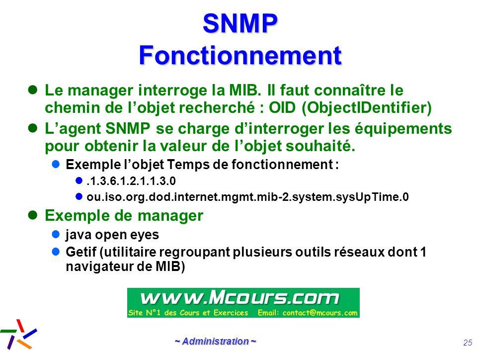~ Administration ~ 25 SNMP Fonctionnement Le manager interroge la MIB. Il faut connaître le chemin de lobjet recherché : OID (ObjectIDentifier) Lagent