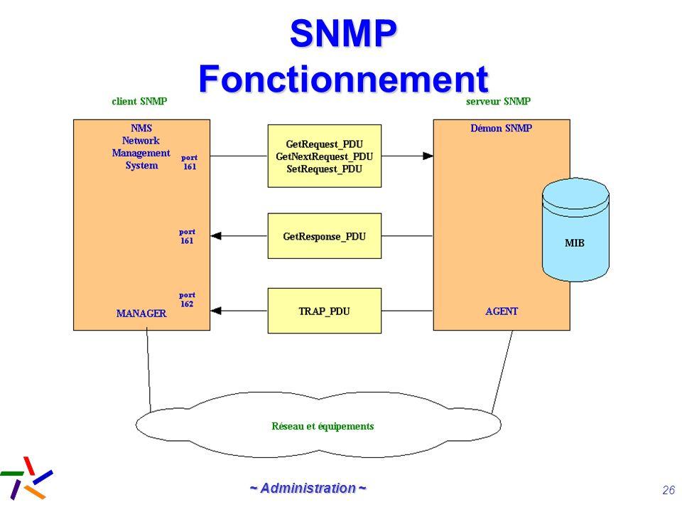~ Administration ~ 26 SNMP Fonctionnement