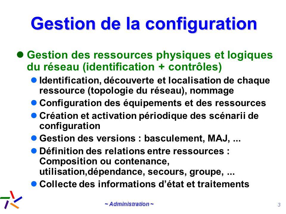 ~ Administration ~ 3 Gestion de la configuration Gestion des ressources physiques et logiques du réseau (identification + contrôles) Identification, d