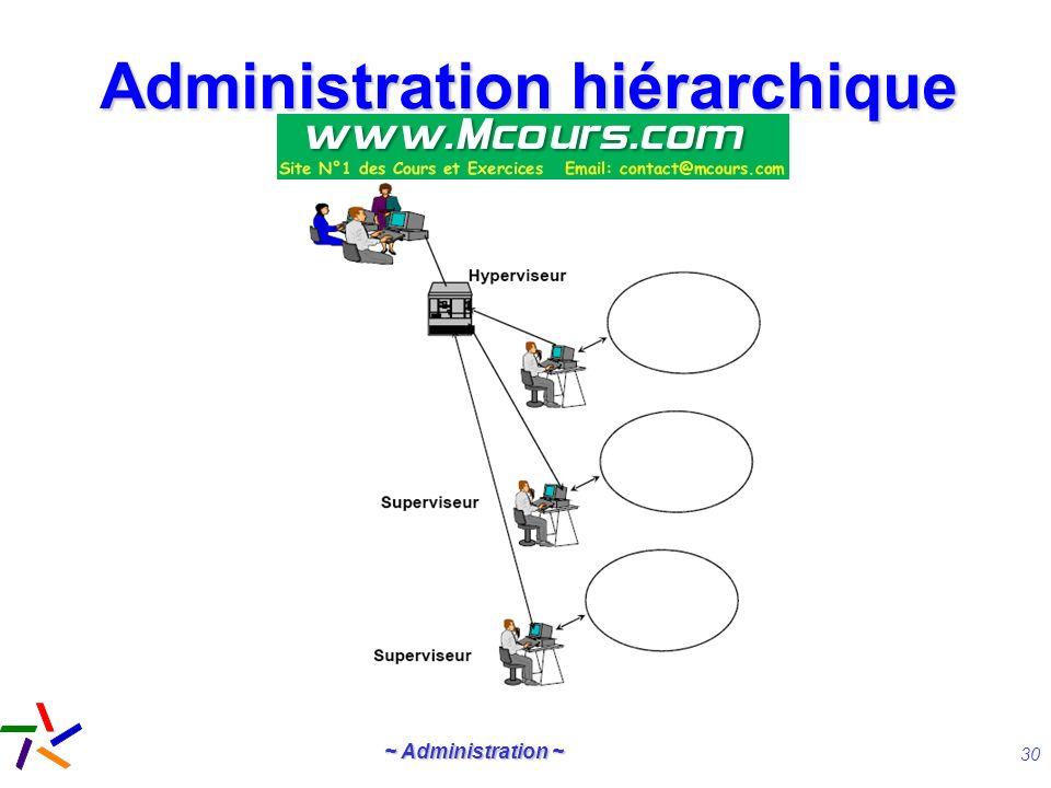 ~ Administration ~ 30 Administration hiérarchique