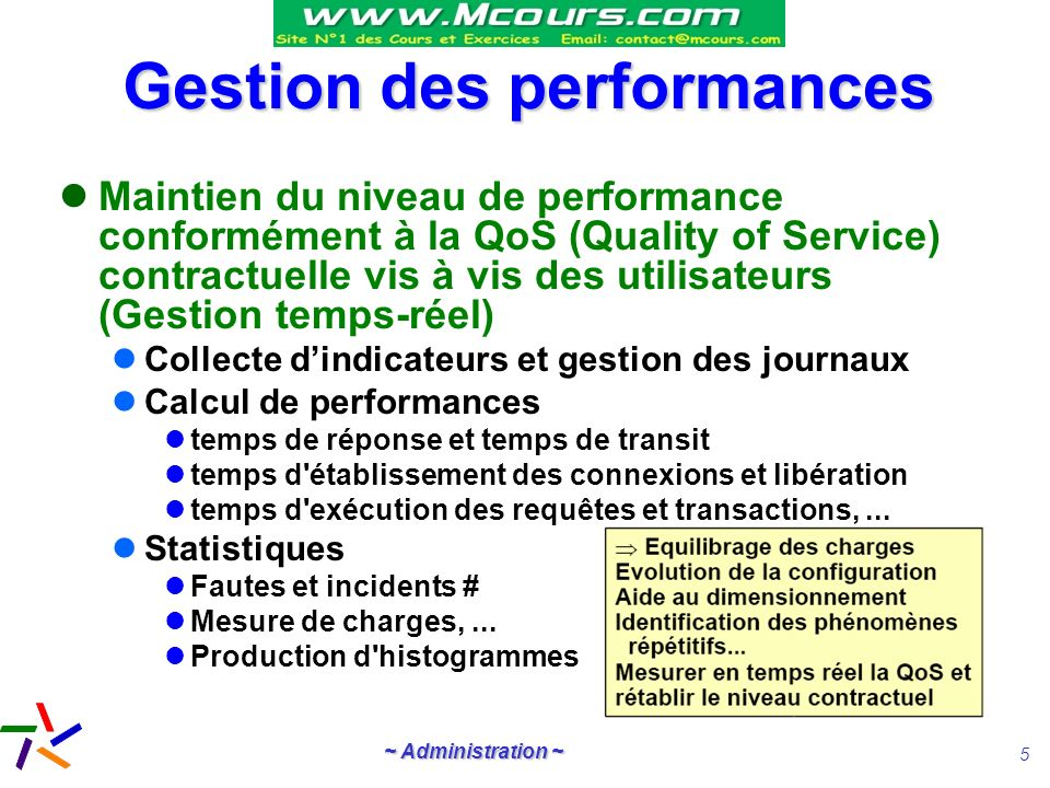 ~ Administration ~ 5 Gestion des performances Maintien du niveau de performance conformément à la QoS (Quality of Service) contractuelle vis à vis des