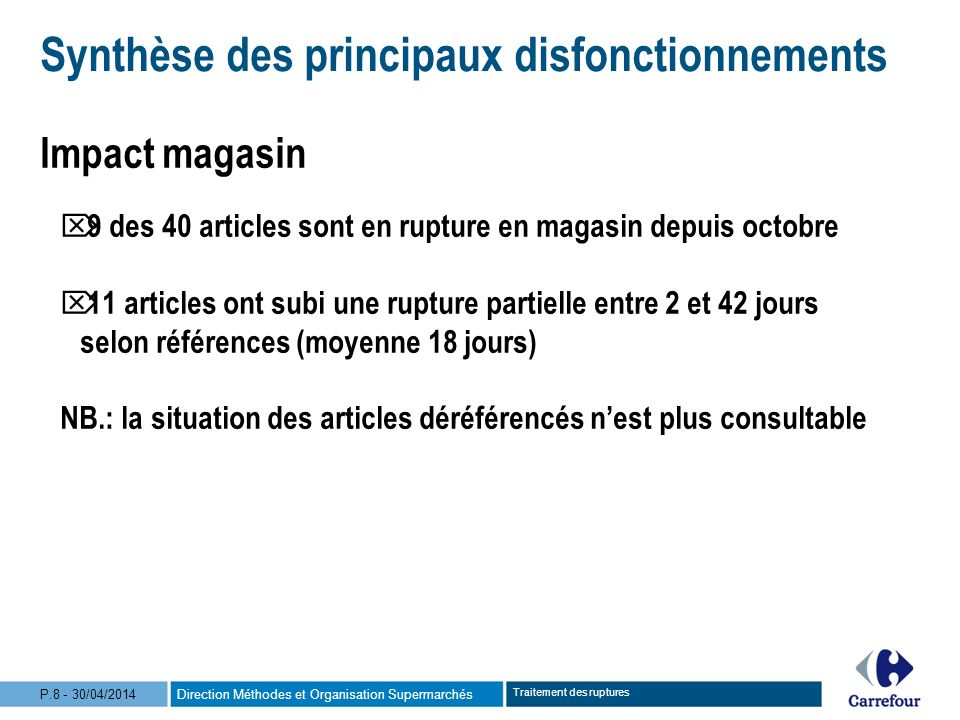 P.8 - 30/04/2014 Traitement des ruptures Impact magasin 9 des 40 articles sont en rupture en magasin depuis octobre 11 articles ont subi une rupture p