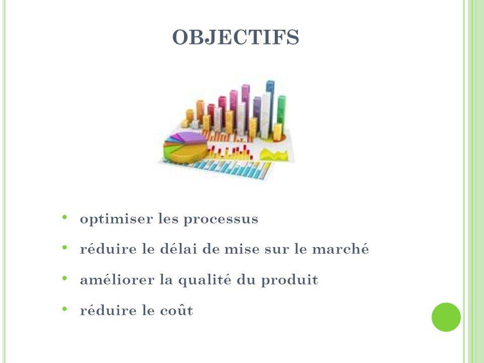 OBJECTIFS optimiser les processus réduire le délai de mise sur le marché améliorer la qualité du produit réduire le coût