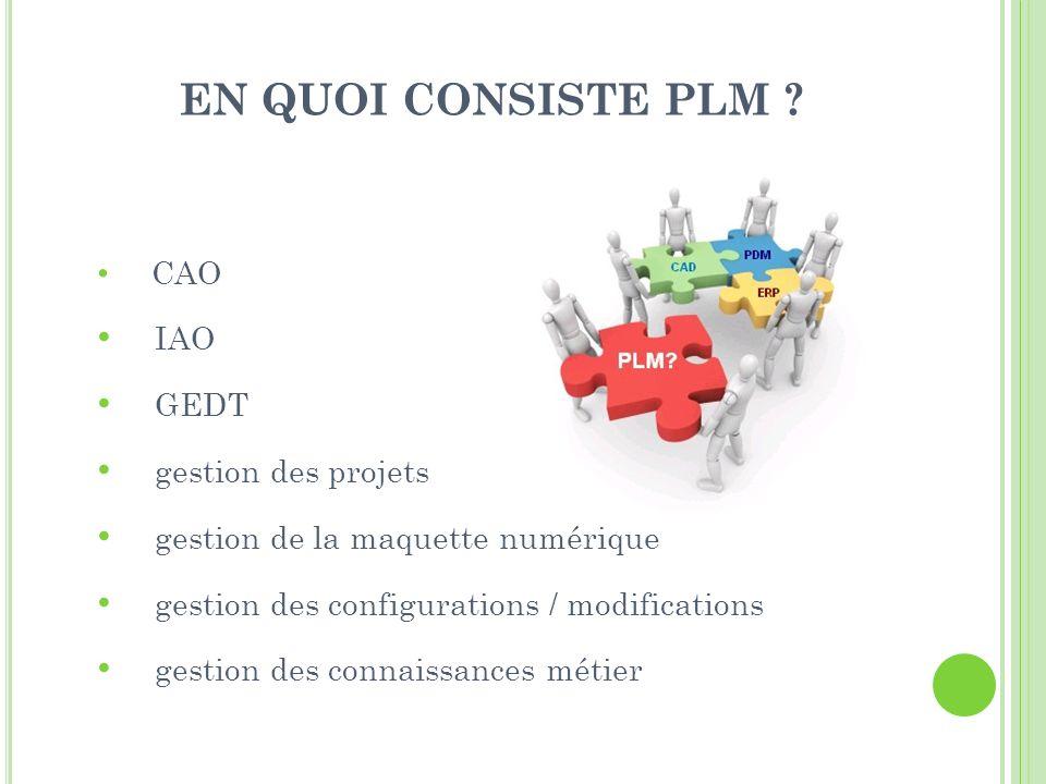 EN QUOI CONSISTE PLM ? CAO IAO GEDT gestion des projets gestion de la maquette numérique gestion des configurations / modifications gestion des connai