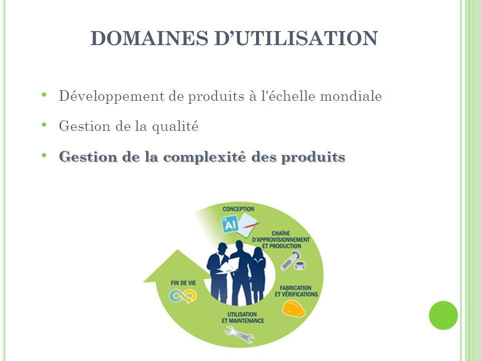 DOMAINES DUTILISATION Développement de produits à l'échelle mondiale Gestion de la qualité Gestion de la complexité des produits