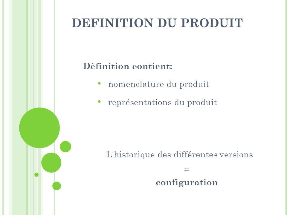 DEFINITION DU PRODUIT Définition contient: nomenclature du produit représentations du produit L'historique des différentes versions = configuration