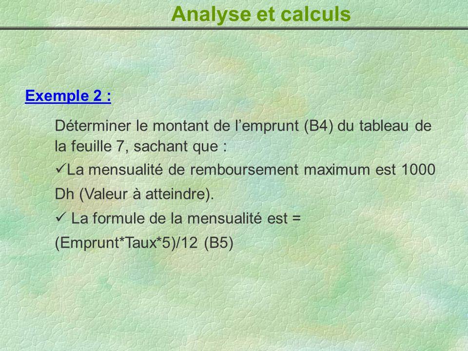 Analyse et calculs Exemple 2 : Déterminer le montant de lemprunt (B4) du tableau de la feuille 7, sachant que : La mensualité de remboursement maximum