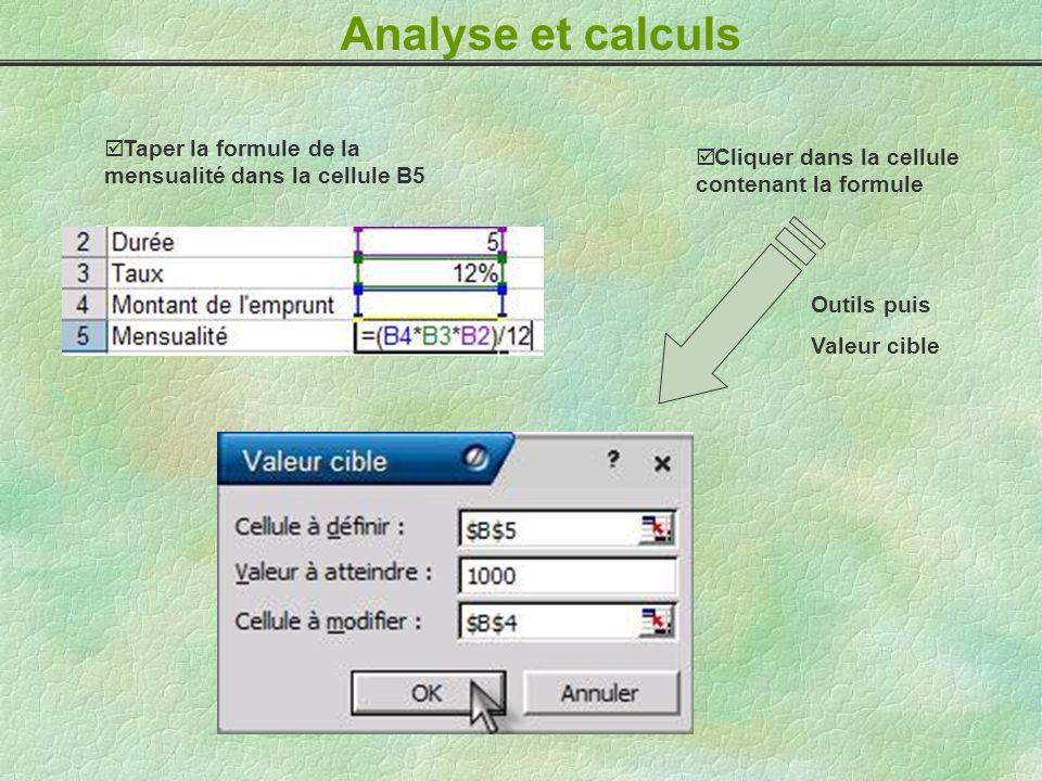 Analyse et calculs Taper la formule de la mensualité dans la cellule B5 Cliquer dans la cellule contenant la formule Outils puis Valeur cible