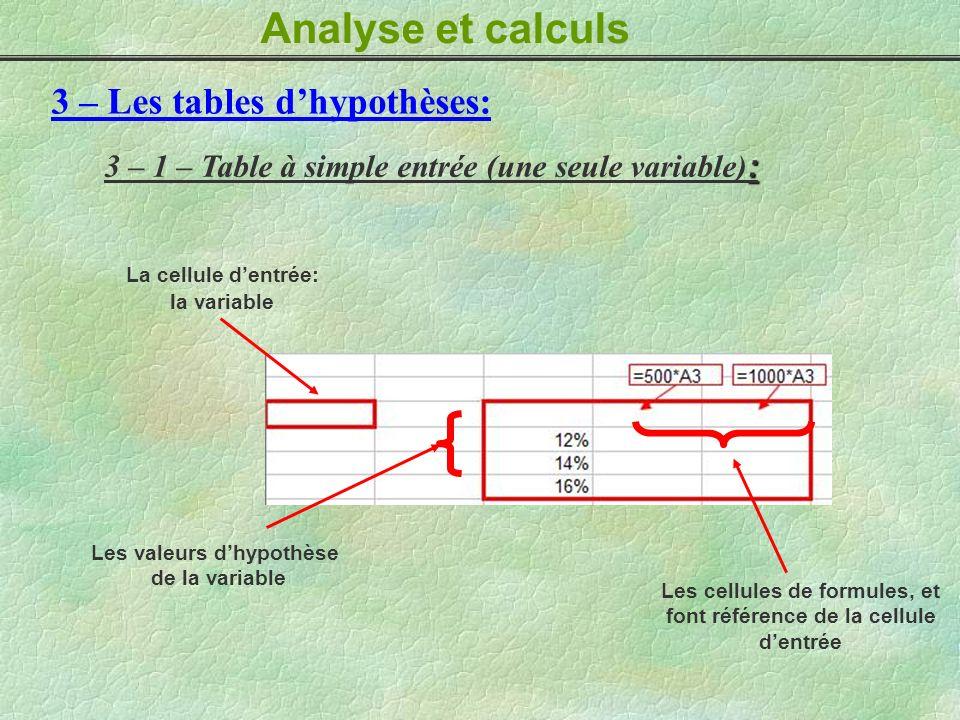 Analyse et calculs 3 – Les tables dhypothèses: : 3 – 1 – Table à simple entrée (une seule variable) : Les valeurs dhypothèse de la variable Les cellul