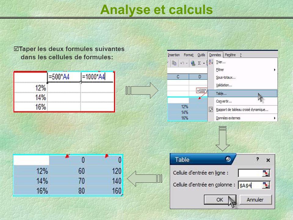 Analyse et calculs Taper les deux formules suivantes dans les cellules de formules: