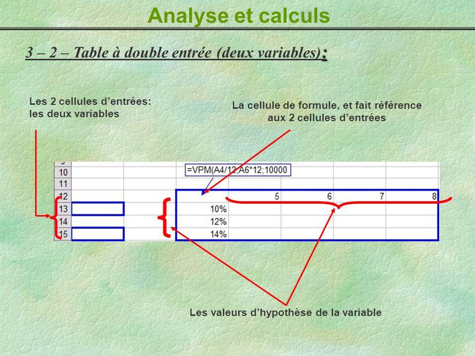 Analyse et calculs : 3 – 2 – Table à double entrée (deux variables) : Les valeurs dhypothèse de la variable La cellule de formule, et fait référence a