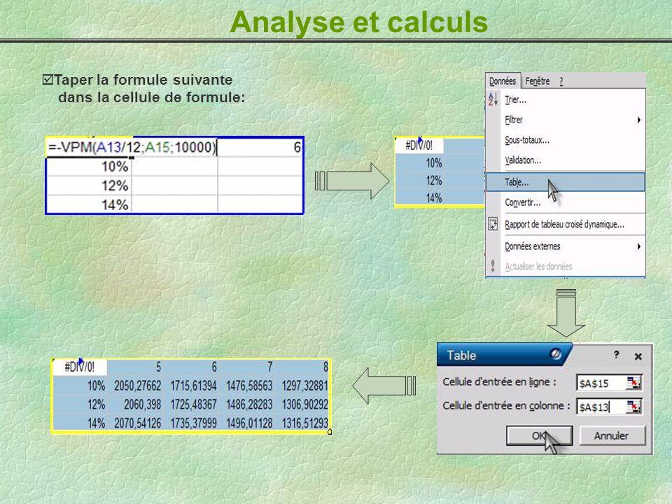 Analyse et calculs Taper la formule suivante dans la cellule de formule: